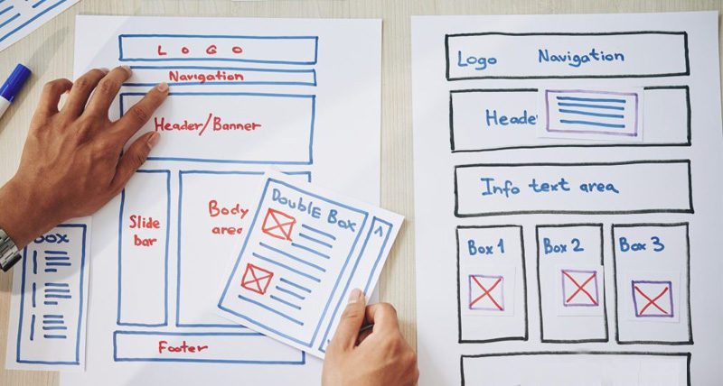 What Is The Difference Between Low-Fidelity and High-Fidelity Wireframes?